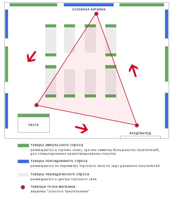 Игла  Треугольник  купить в интернет магазине - HobbyStudio